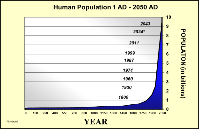 population-growth-jpg4